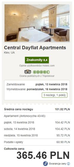 rezerwacja noclegów w Kijowie