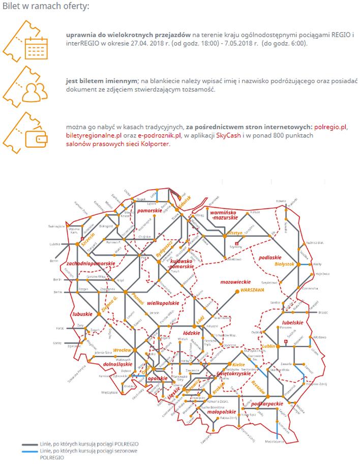 mapa połączeń
