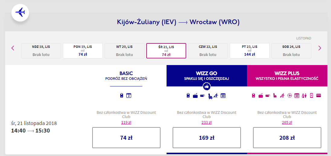 Kijów loty