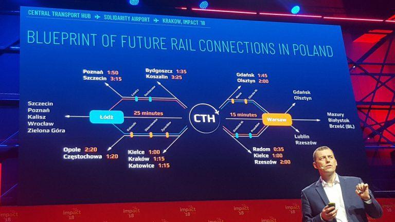 Mikołaj Wild, plany budowy kolei dużych prędkości