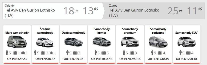 Tel Awiw auto