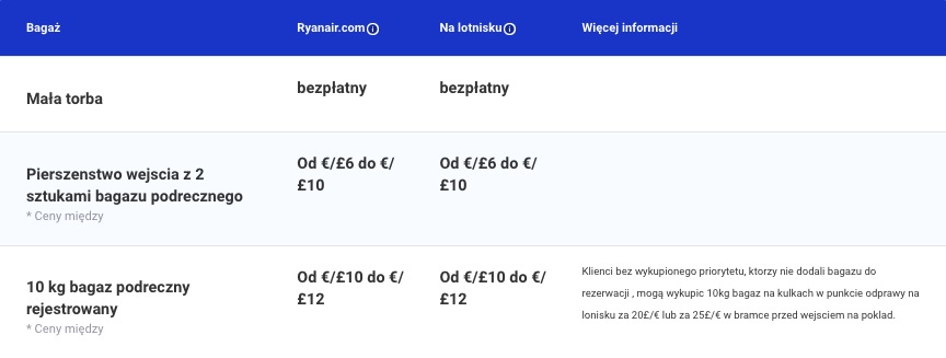 cennik opłat Ryanair