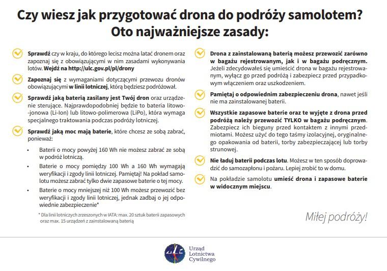 Dron w samolocie