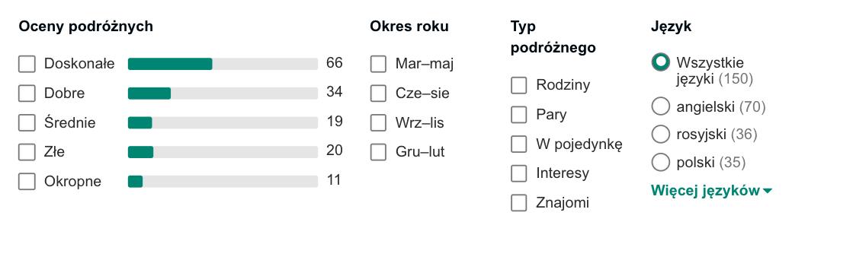 oceny hotelu w bulgarii